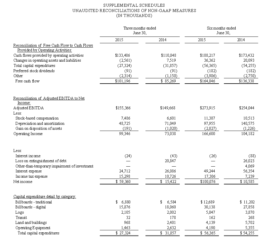 Lamar Advertising Company Q2 2015 Operating Results