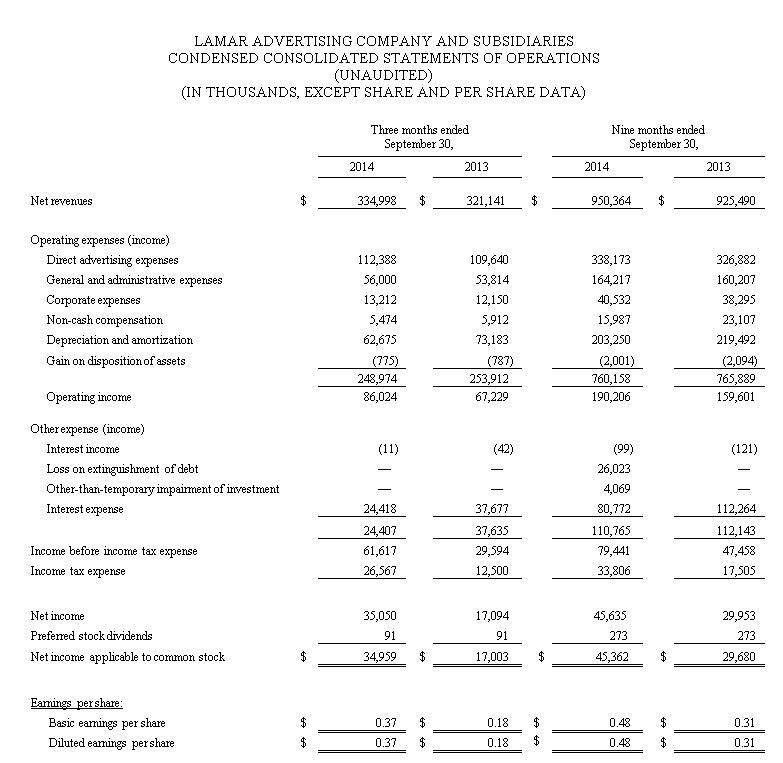 Lamar Advertising Q3 2014 Operating Results