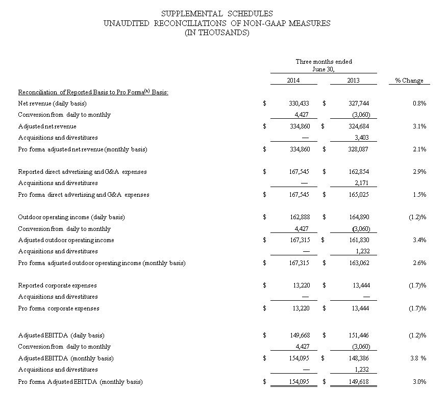 Lamar Advertising Company Q2 Earnings 2014